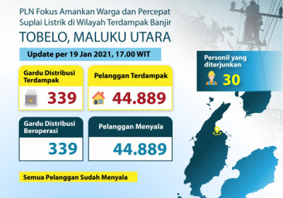 Photo of 100% Sistem Kelistrikan di Halmahera Utara Pulih