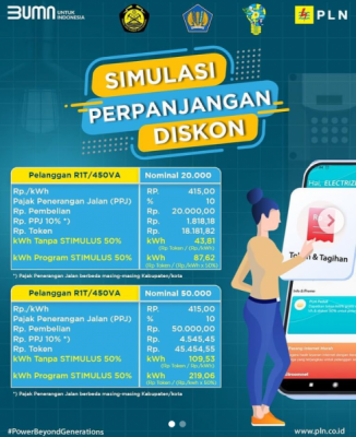 Photo of Bulan Mei Subsidi Listrik Berlanjut
