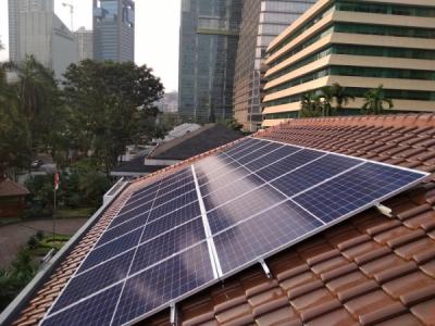Photo of Kementerian ESDM Dorong Pencapaian Penggunaan PLTS Atap