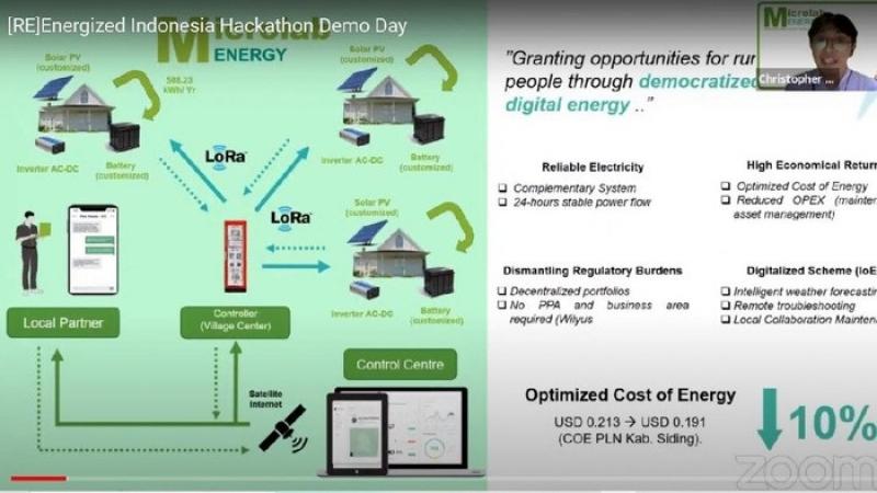 Akselerasi Inovasi Sektor Energi, New Energy Nexus Kolaborasi dengan Kementerian ESDM