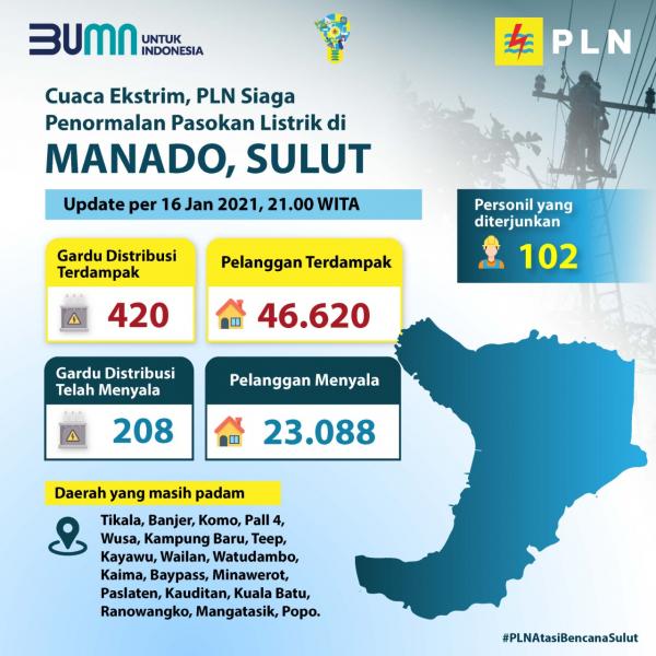 Cuaca Ekstrem, PLN Bertindak Cepat Pulihkan Pasokan Listrik di Manado