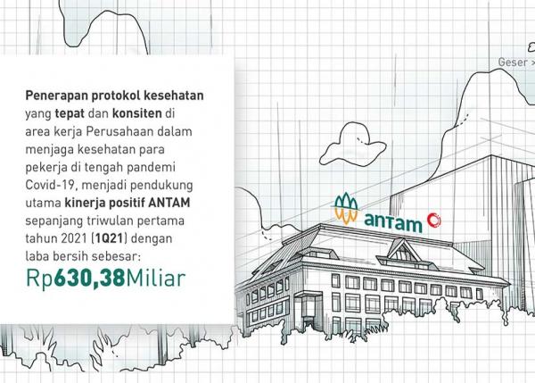 Kinerja Positif ANTAM 1Q21 dengan Laba Tahun Berjalan Rp630,38 M