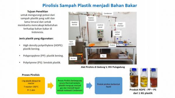 Pertamina Lakukan Riset Konversi Sampah Jadi BBM