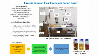 Photo of Pertamina Lakukan Riset Konversi Sampah Jadi BBM