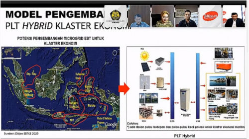 Photo of Sasar Klaster Ekonomi Maritim, Kementerian ESDM Kembangkan Microgrid
